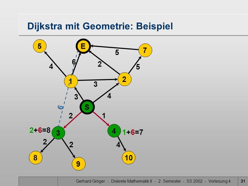 Gerhard Gröger - Diskrete Mathematik II - 2. Semester - SS 2002 - Vorlesung 431 5 4 3 2 2 4 Dijkstra mit Geometrie: Beispiel 2 3 6 21 4 5 5 S 4 3 8 9