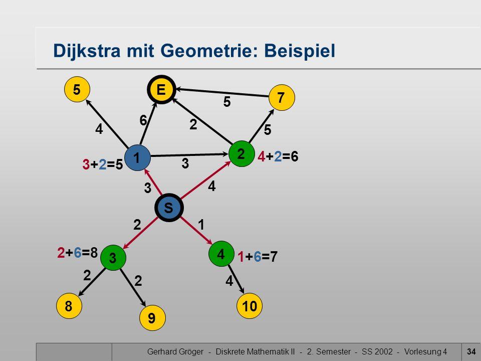 Gerhard Gröger - Diskrete Mathematik II - 2. Semester - SS 2002 - Vorlesung 434 5 4 3 2 2 4 Dijkstra mit Geometrie: Beispiel 2 3 6 21 4 5 5 S 4 3 8 9