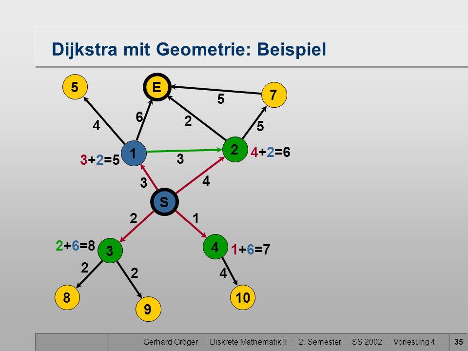 Gerhard Gröger - Diskrete Mathematik II - 2. Semester - SS 2002 - Vorlesung 435 5 4 3 2 2 4 Dijkstra mit Geometrie: Beispiel 2 3 6 21 4 5 5 S 4 3 8 9