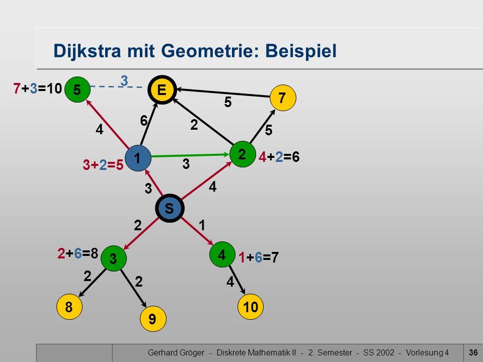 Gerhard Gröger - Diskrete Mathematik II - 2. Semester - SS 2002 - Vorlesung 436 5 4 3 2 2 4 Dijkstra mit Geometrie: Beispiel 2 3 6 21 4 5 5 S 4 3 8 9