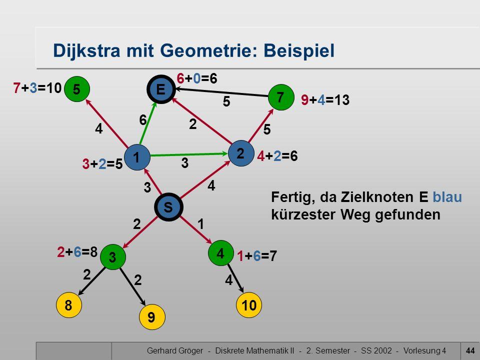 Gerhard Gröger - Diskrete Mathematik II - 2. Semester - SS 2002 - Vorlesung 444 5 4 3 2 2 4 Dijkstra mit Geometrie: Beispiel 2 3 6 21 4 5 5 S 4 3 8 9