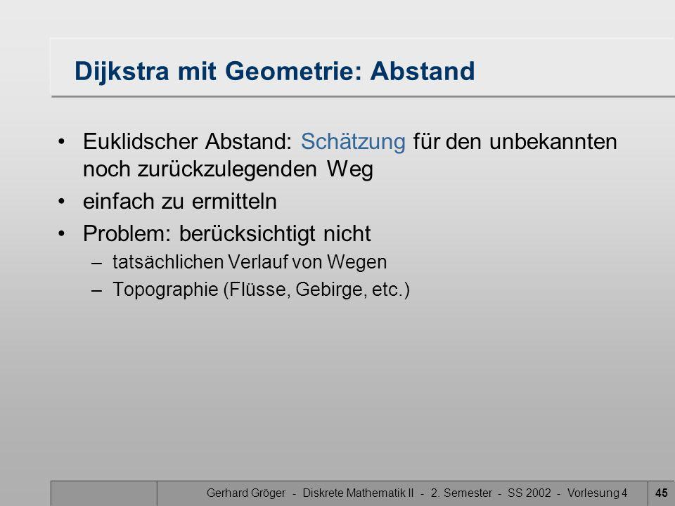 Gerhard Gröger - Diskrete Mathematik II - 2. Semester - SS 2002 - Vorlesung 445 Dijkstra mit Geometrie: Abstand Euklidscher Abstand: Schätzung für den