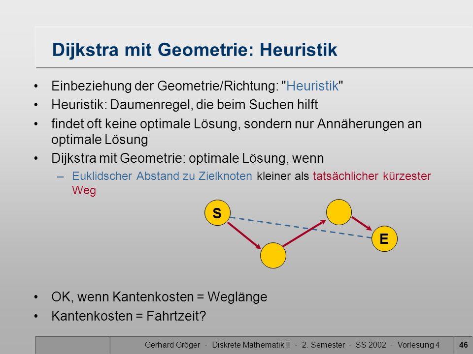 Gerhard Gröger - Diskrete Mathematik II - 2. Semester - SS 2002 - Vorlesung 446 Dijkstra mit Geometrie: Heuristik Einbeziehung der Geometrie/Richtung: