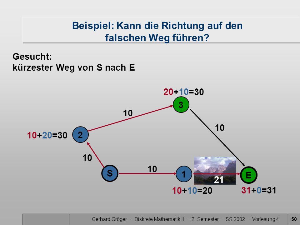 Gerhard Gröger - Diskrete Mathematik II - 2. Semester - SS 2002 - Vorlesung 450 21 10 2 1 S 3 E Beispiel: Kann die Richtung auf den falschen Weg führe