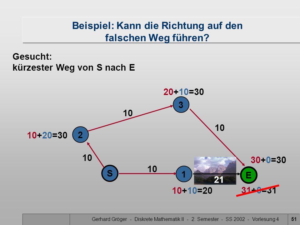 Gerhard Gröger - Diskrete Mathematik II - 2. Semester - SS 2002 - Vorlesung 451 10 2 1 S 3 E Beispiel: Kann die Richtung auf den falschen Weg führen?