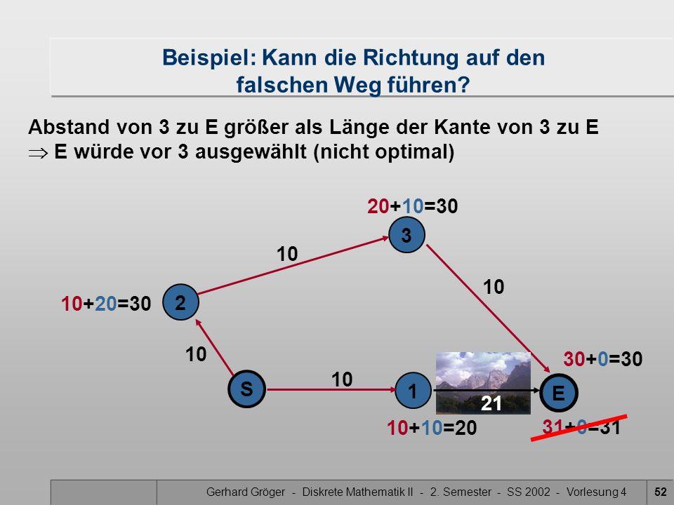 Gerhard Gröger - Diskrete Mathematik II - 2. Semester - SS 2002 - Vorlesung 452 10 2 1 S 3 E Beispiel: Kann die Richtung auf den falschen Weg führen?