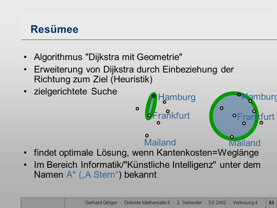 Gerhard Gröger - Diskrete Mathematik II - 2. Semester - SS 2002 - Vorlesung 453 Resümee Algorithmus
