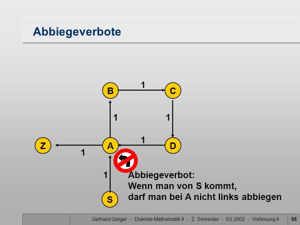 Gerhard Gröger - Diskrete Mathematik II - 2. Semester - SS 2002 - Vorlesung 455 Abbiegeverbote C D AZ S B 1 1 1 1 1 1 Abbiegeverbot: Wenn man von S ko