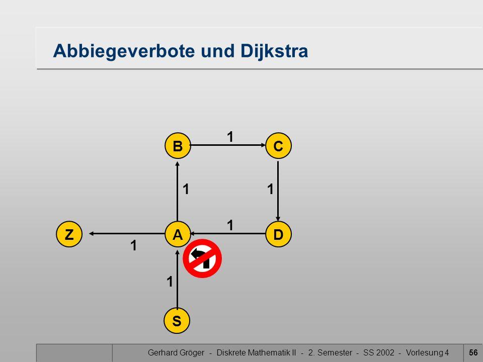 Gerhard Gröger - Diskrete Mathematik II - 2. Semester - SS 2002 - Vorlesung 456 Abbiegeverbote und Dijkstra C D AZ S B 1 1 1 1 1 1