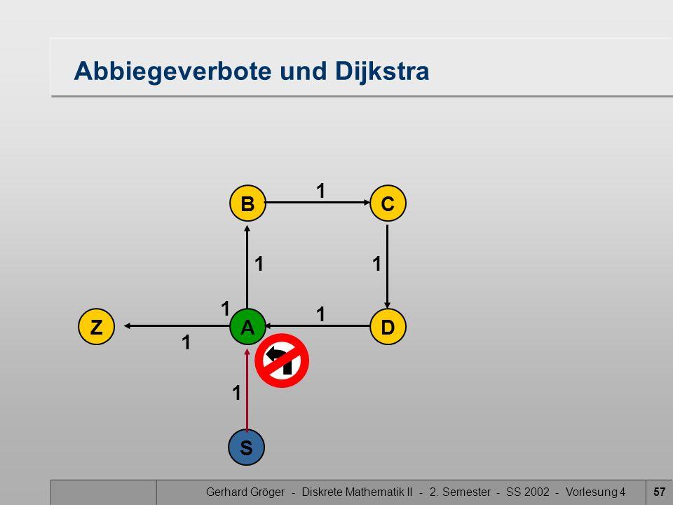 Gerhard Gröger - Diskrete Mathematik II - 2. Semester - SS 2002 - Vorlesung 457 Abbiegeverbote und Dijkstra C D AZ S B 1 1 1 1 1 1 1