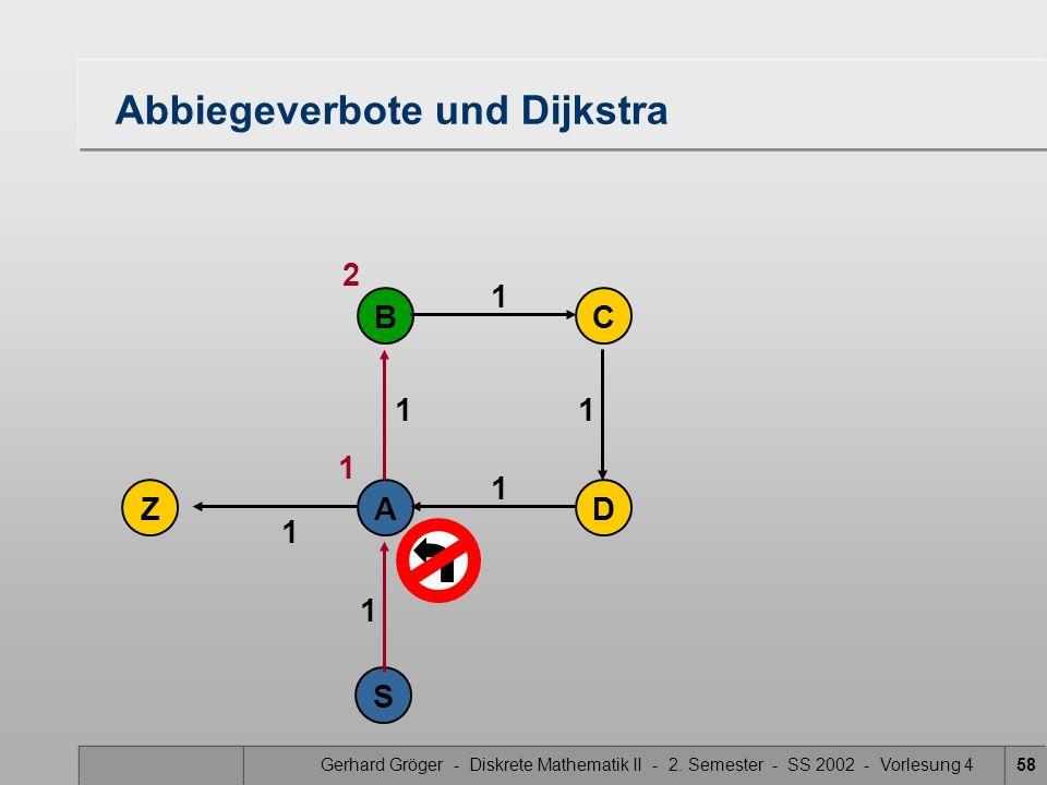 Gerhard Gröger - Diskrete Mathematik II - 2. Semester - SS 2002 - Vorlesung 458 Abbiegeverbote und Dijkstra C D AZ S B 1 1 1 1 1 1 1 2