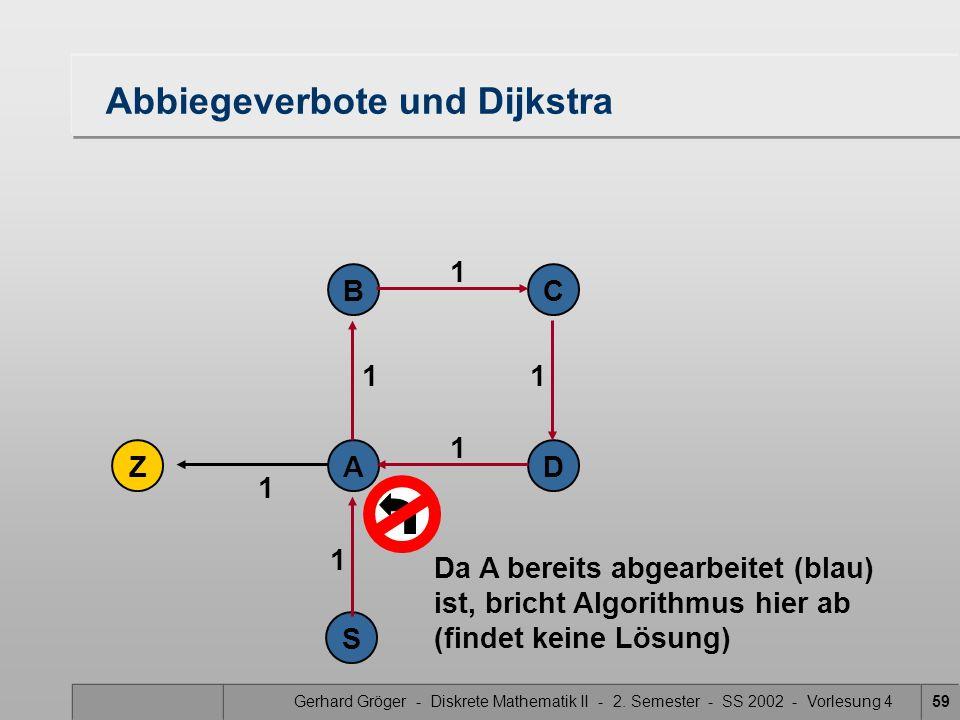 Gerhard Gröger - Diskrete Mathematik II - 2. Semester - SS 2002 - Vorlesung 459 Abbiegeverbote und Dijkstra C D AZ S B 1 1 1 1 1 1 Da A bereits abgear