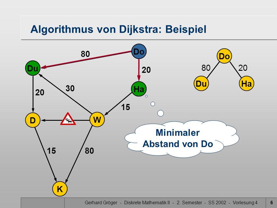 Gerhard Gröger - Diskrete Mathematik II - 2. Semester - SS 2002 - Vorlesung 46 Do Ha Du 20 80 20 30 W K D 8015 Do Du Ha Do Algorithmus von Dijkstra: B