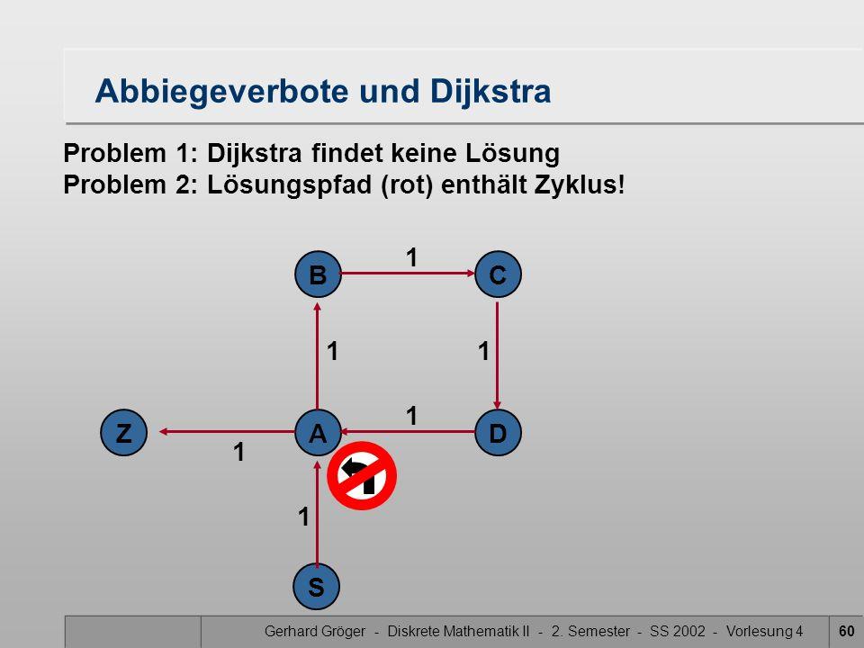 Gerhard Gröger - Diskrete Mathematik II - 2. Semester - SS 2002 - Vorlesung 460 Abbiegeverbote und Dijkstra C D AZ S B 1 1 1 1 1 1 Problem 1: Dijkstra