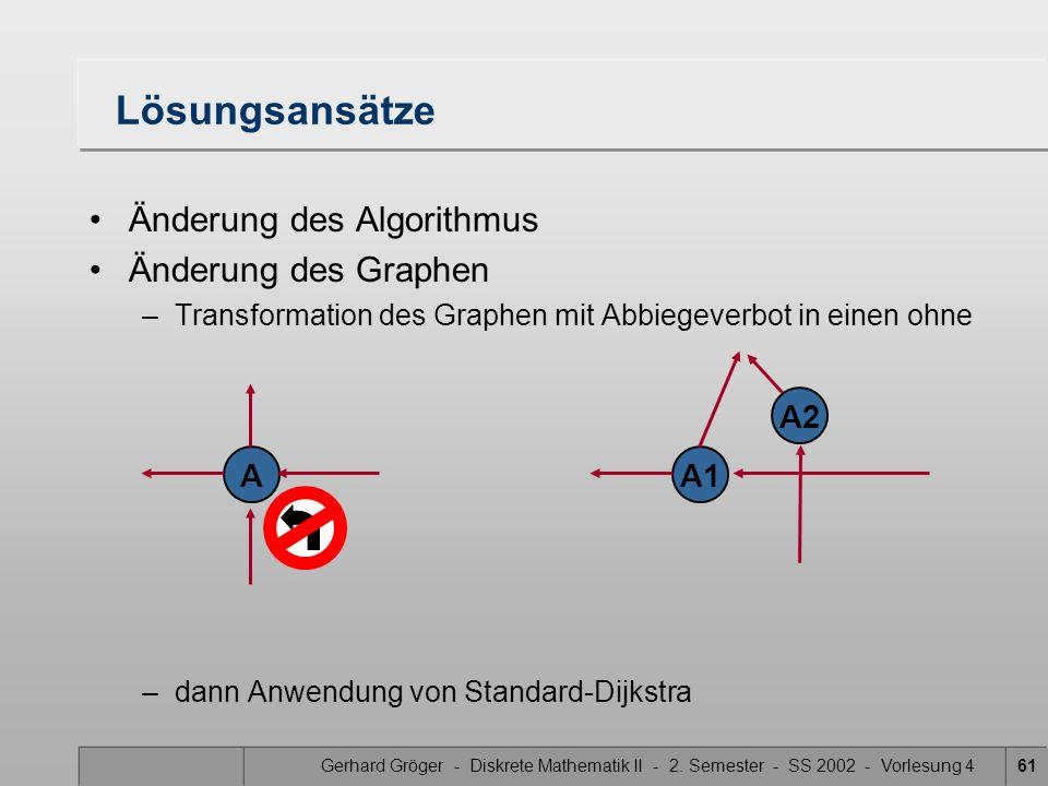 Gerhard Gröger - Diskrete Mathematik II - 2. Semester - SS 2002 - Vorlesung 461 Lösungsansätze Änderung des Algorithmus Änderung des Graphen –Transfor