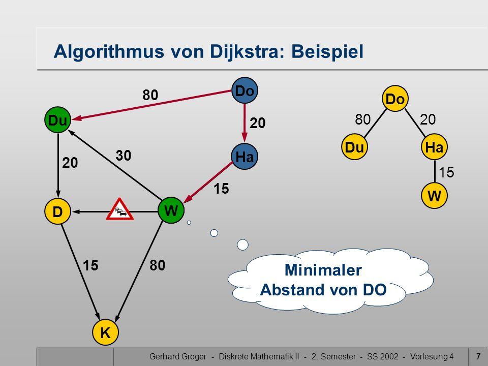 Gerhard Gröger - Diskrete Mathematik II - 2. Semester - SS 2002 - Vorlesung 47 Do Ha W Du K D 20 80 20 30 15 W Algorithmus von Dijkstra: Beispiel Do D