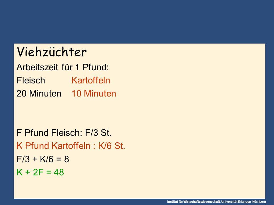 Institut für Wirtschaftswissenschaft. Universität Erlangen-Nürnberg Viehzüchter Arbeitszeit für 1 Pfund: FleischKartoffeln 20 Minuten10 Minuten F Pfun