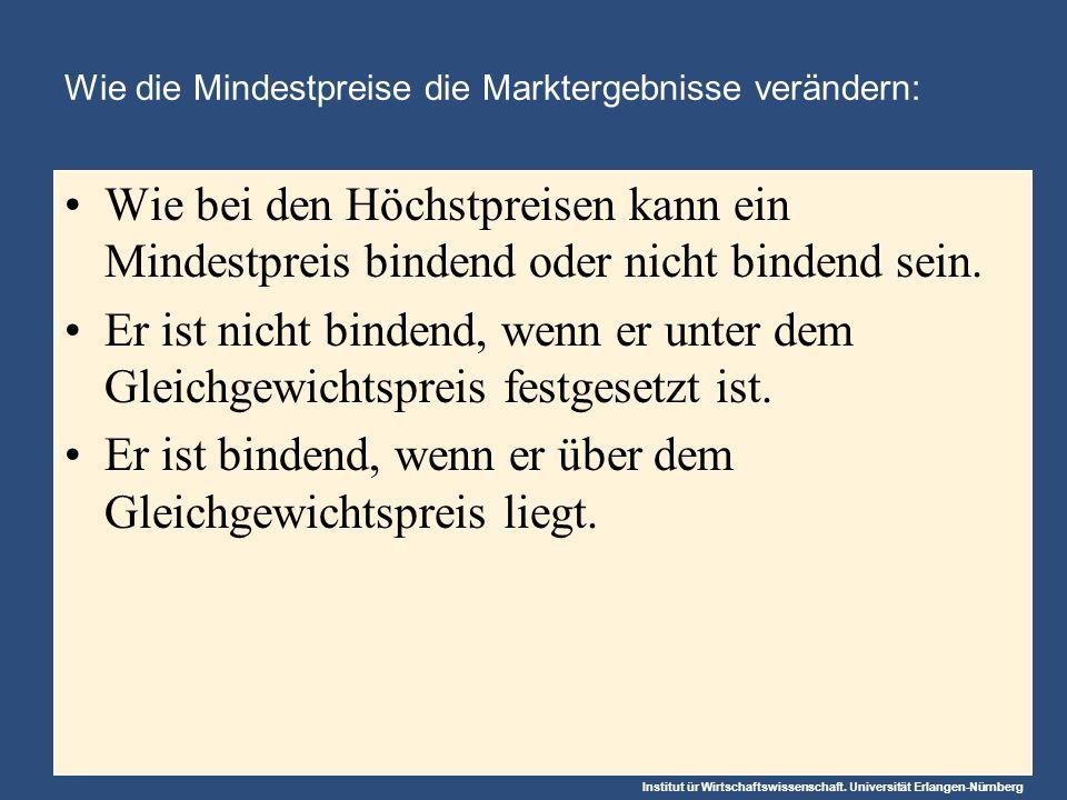 Institut ür Wirtschaftswissenschaft. Universität Erlangen-Nürnberg Wie die Mindestpreise die Marktergebnisse verändern: Wie bei den Höchstpreisen kann