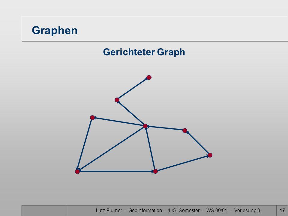 Lutz Plümer - Geoinformation - 1./5. Semester - WS 00/01 - Vorlesung 817 Graphen Gerichteter Graph