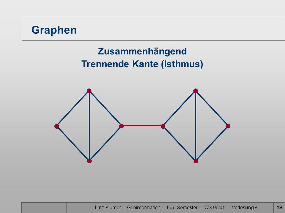 Lutz Plümer - Geoinformation - 1./5. Semester - WS 00/01 - Vorlesung 819 Graphen Zusammenhängend Trennende Kante (Isthmus)