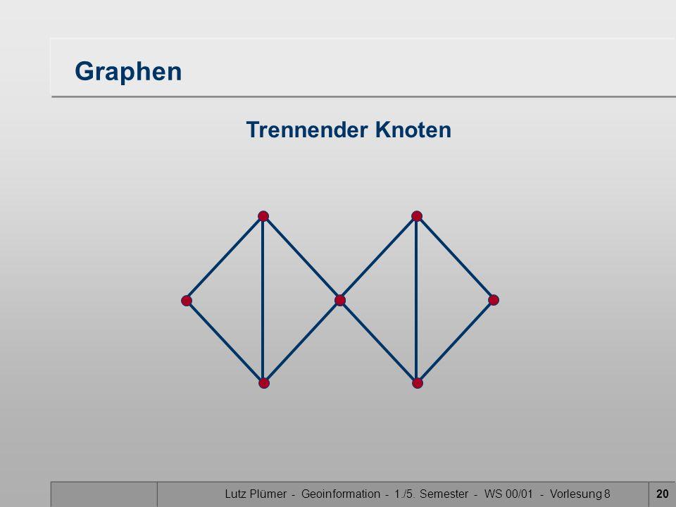 Lutz Plümer - Geoinformation - 1./5. Semester - WS 00/01 - Vorlesung 820 Graphen Trennender Knoten