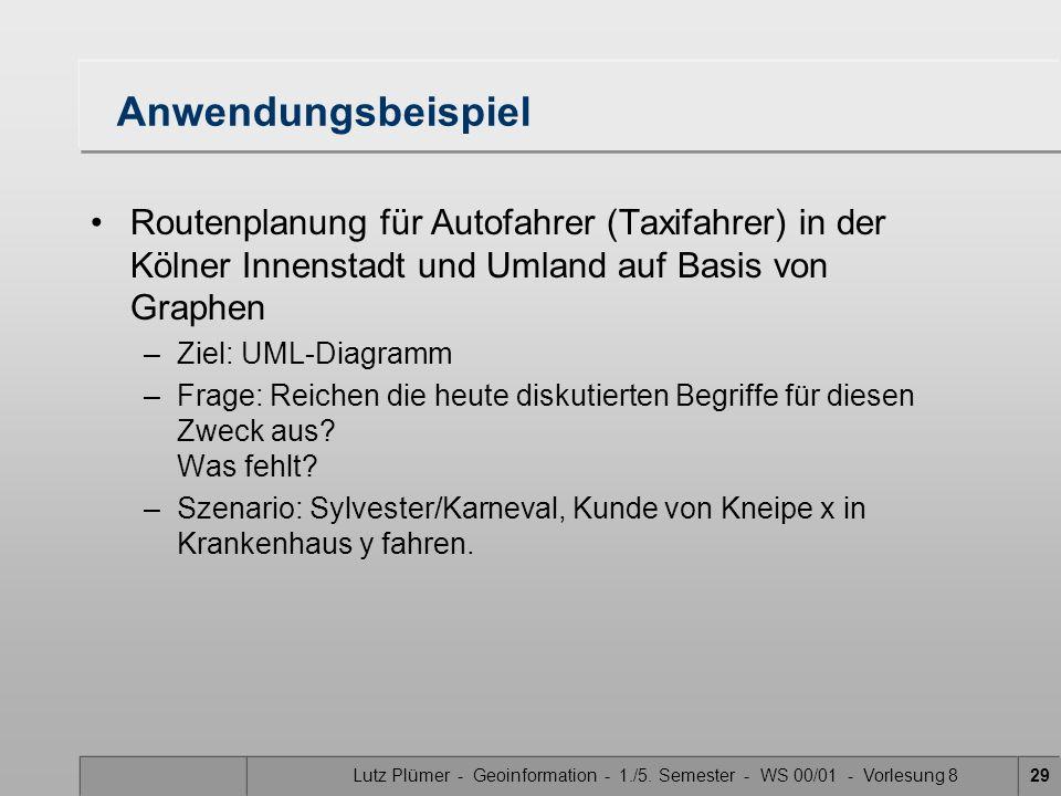 Lutz Plümer - Geoinformation - 1./5. Semester - WS 00/01 - Vorlesung 829 Anwendungsbeispiel Routenplanung für Autofahrer (Taxifahrer) in der Kölner In