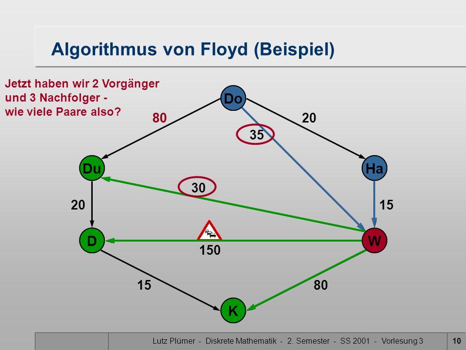 Lutz Plümer - Diskrete Mathematik - 2. Semester - SS 2001 - Vorlesung 310 80 Do Ha W Du K D 30 150 20 15 80 20 15 35 Do Ha Du K D Algorithmus von Floy
