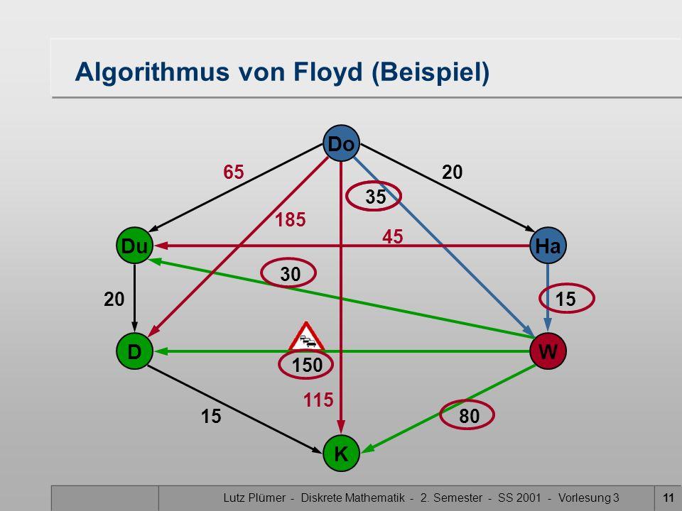 Lutz Plümer - Diskrete Mathematik - 2. Semester - SS 2001 - Vorlesung 311 65 Do Ha W Du K D 30 150 20 15 80 20 15 35 185 115 45 Algorithmus von Floyd