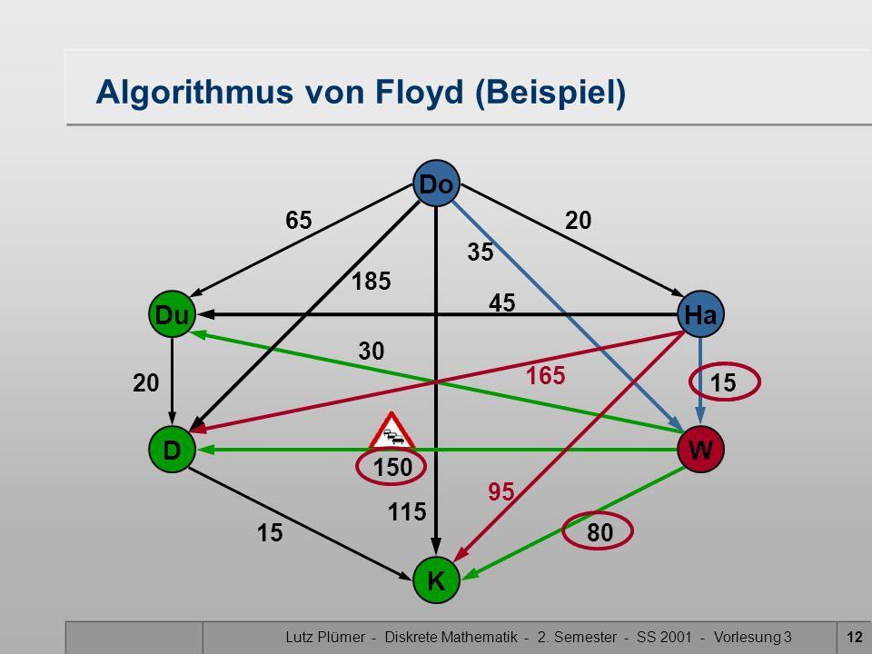 Lutz Plümer - Diskrete Mathematik - 2. Semester - SS 2001 - Vorlesung 312 115 Do Ha W Du K D 30 150 20 15 80 65 20 15 35 185 45 95 165 Algorithmus von