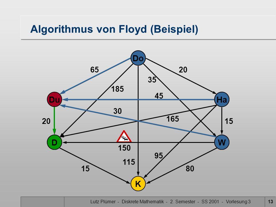 Lutz Plümer - Diskrete Mathematik - 2. Semester - SS 2001 - Vorlesung 313 115 Do Ha W Du K D 30 150 20 15 80 65 20 15 35 185 45 95 165 Do Ha WD Algori