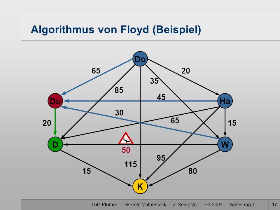 Lutz Plümer - Diskrete Mathematik - 2. Semester - SS 2001 - Vorlesung 317 50 115 Do Ha W Du K D 30 20 15 80 65 20 15 35 85 45 95 65 Algorithmus von Fl