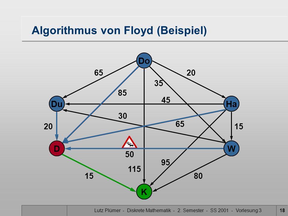 Lutz Plümer - Diskrete Mathematik - 2. Semester - SS 2001 - Vorlesung 318 115 Do Ha W Du K D 30 50 20 15 80 65 20 15 35 85 45 95 65 Do Ha W Du K Algor