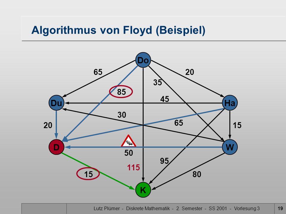 Lutz Plümer - Diskrete Mathematik - 2. Semester - SS 2001 - Vorlesung 319 115 Do Ha W Du K D 30 50 20 15 80 65 20 15 35 85 45 95 65 Algorithmus von Fl