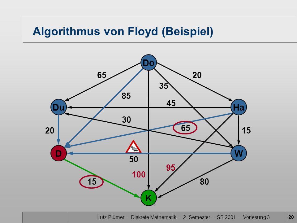 Lutz Plümer - Diskrete Mathematik - 2. Semester - SS 2001 - Vorlesung 320 100 95 Do Ha W Du K D 30 50 20 15 80 65 20 15 35 85 45 65 Algorithmus von Fl