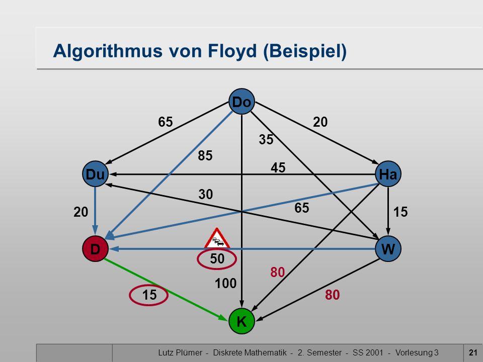Lutz Plümer - Diskrete Mathematik - 2. Semester - SS 2001 - Vorlesung 321 80 100 Do Ha W Du K D 30 50 20 15 65 20 15 35 85 45 65 Algorithmus von Floyd