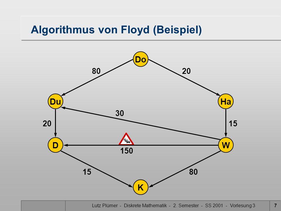 Lutz Plümer - Diskrete Mathematik - 2. Semester - SS 2001 - Vorlesung 37 Do Ha W Du K D 20 15 80 20 30 15 150 Algorithmus von Floyd (Beispiel)