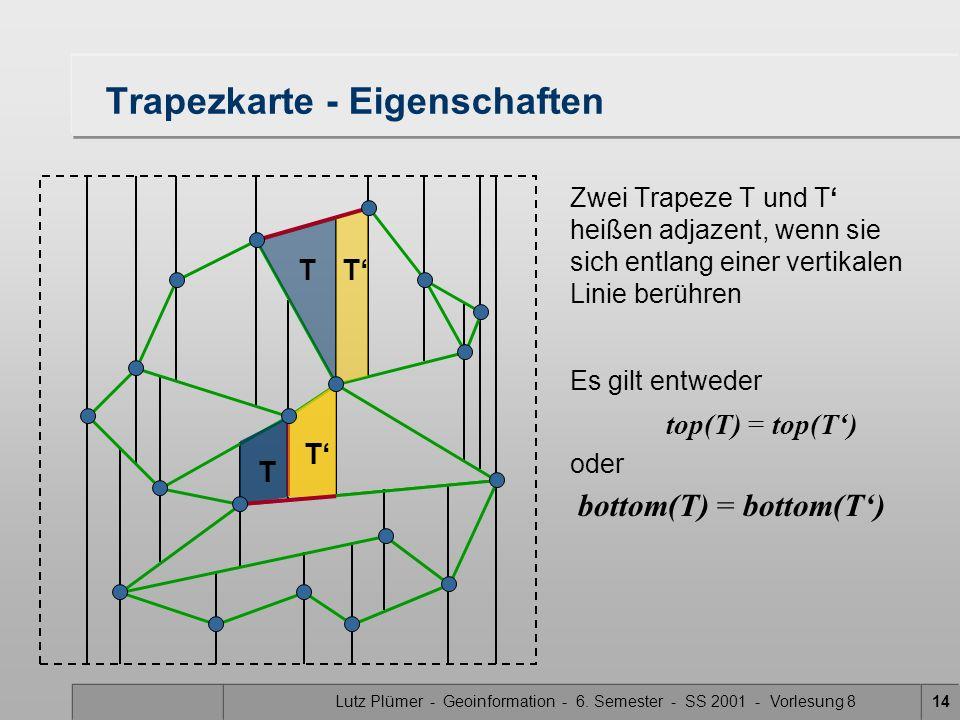 Lutz Plümer - Geoinformation - 6. Semester - SS 2001 - Vorlesung 814 Trapezkarte - Eigenschaften Zwei Trapeze T und T heißen adjazent, wenn sie sich e
