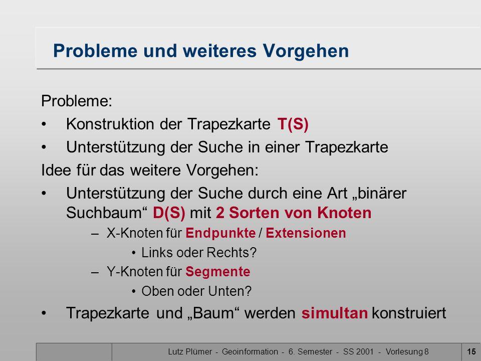 Lutz Plümer - Geoinformation - 6. Semester - SS 2001 - Vorlesung 815 Probleme und weiteres Vorgehen Probleme: Konstruktion der Trapezkarte T(S) Unters
