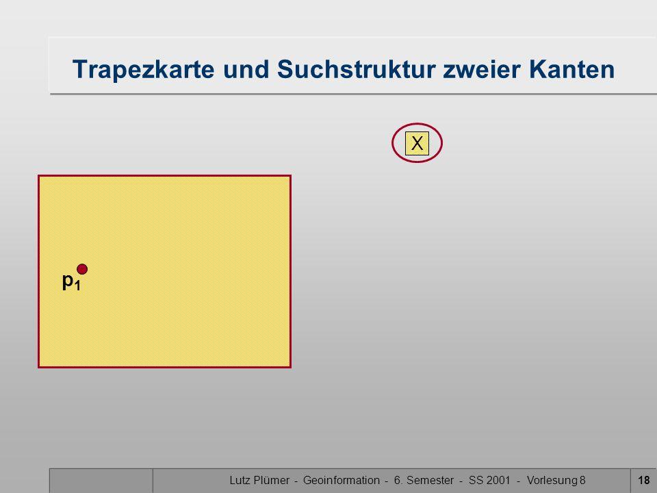 Lutz Plümer - Geoinformation - 6. Semester - SS 2001 - Vorlesung 818 Trapezkarte und Suchstruktur zweier Kanten X p1p1