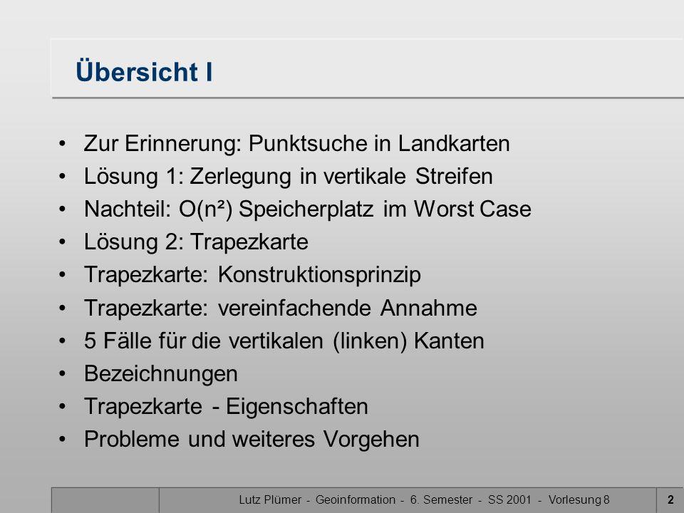 Lutz Plümer - Geoinformation - 6. Semester - SS 2001 - Vorlesung 82 Übersicht I Zur Erinnerung: Punktsuche in Landkarten Lösung 1: Zerlegung in vertik