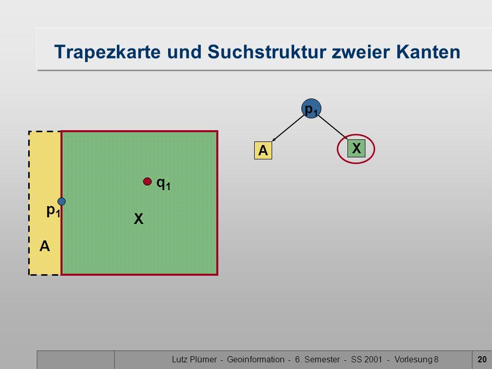 Lutz Plümer - Geoinformation - 6. Semester - SS 2001 - Vorlesung 820 Trapezkarte und Suchstruktur zweier Kanten X A X p1p1 q1q1 A p1p1