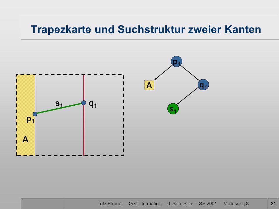 Lutz Plümer - Geoinformation - 6. Semester - SS 2001 - Vorlesung 821 Trapezkarte und Suchstruktur zweier Kanten A q1q1 p1p1 A q1q1 s1s1 s1s1 s1s1 q1q1