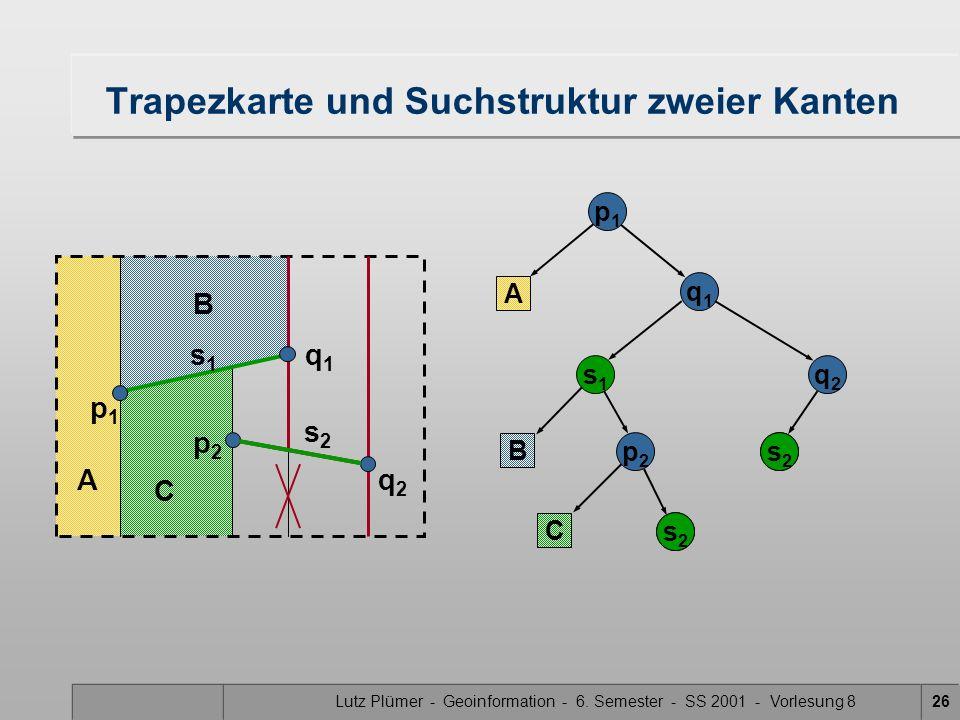 Lutz Plümer - Geoinformation - 6. Semester - SS 2001 - Vorlesung 826 A B C Trapezkarte und Suchstruktur zweier Kanten p1p1 A q1q1 s1s1 B C p2p2 q2q2 p