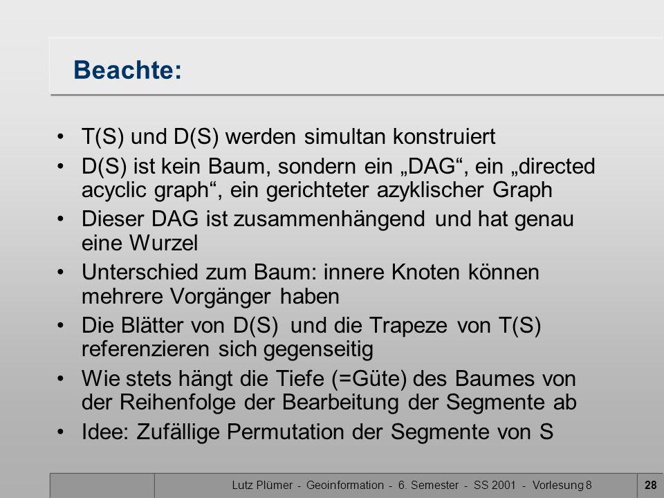 Lutz Plümer - Geoinformation - 6. Semester - SS 2001 - Vorlesung 828 Beachte: T(S) und D(S) werden simultan konstruiert D(S) ist kein Baum, sondern ei