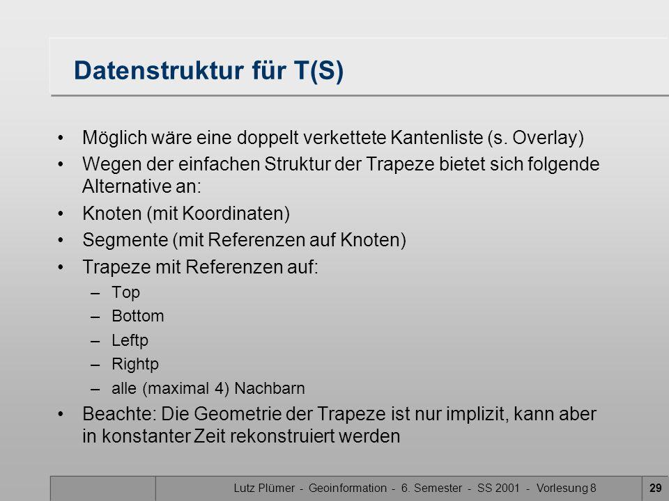Lutz Plümer - Geoinformation - 6. Semester - SS 2001 - Vorlesung 829 Datenstruktur für T(S) Möglich wäre eine doppelt verkettete Kantenliste (s. Overl