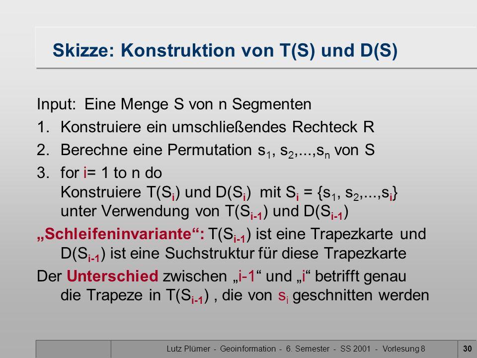 Lutz Plümer - Geoinformation - 6. Semester - SS 2001 - Vorlesung 830 Skizze: Konstruktion von T(S) und D(S) Input: Eine Menge S von n Segmenten 1.Kons