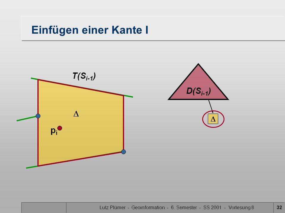 Lutz Plümer - Geoinformation - 6. Semester - SS 2001 - Vorlesung 832 Einfügen einer Kante I D(S i-1 ) pipi T(S i-1 )