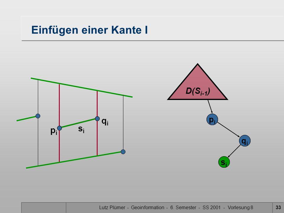 Lutz Plümer - Geoinformation - 6. Semester - SS 2001 - Vorlesung 833 Einfügen einer Kante I D(S i-1 ) pipi pipi sisi sisi sisi qiqi qiqi pipi qiqi