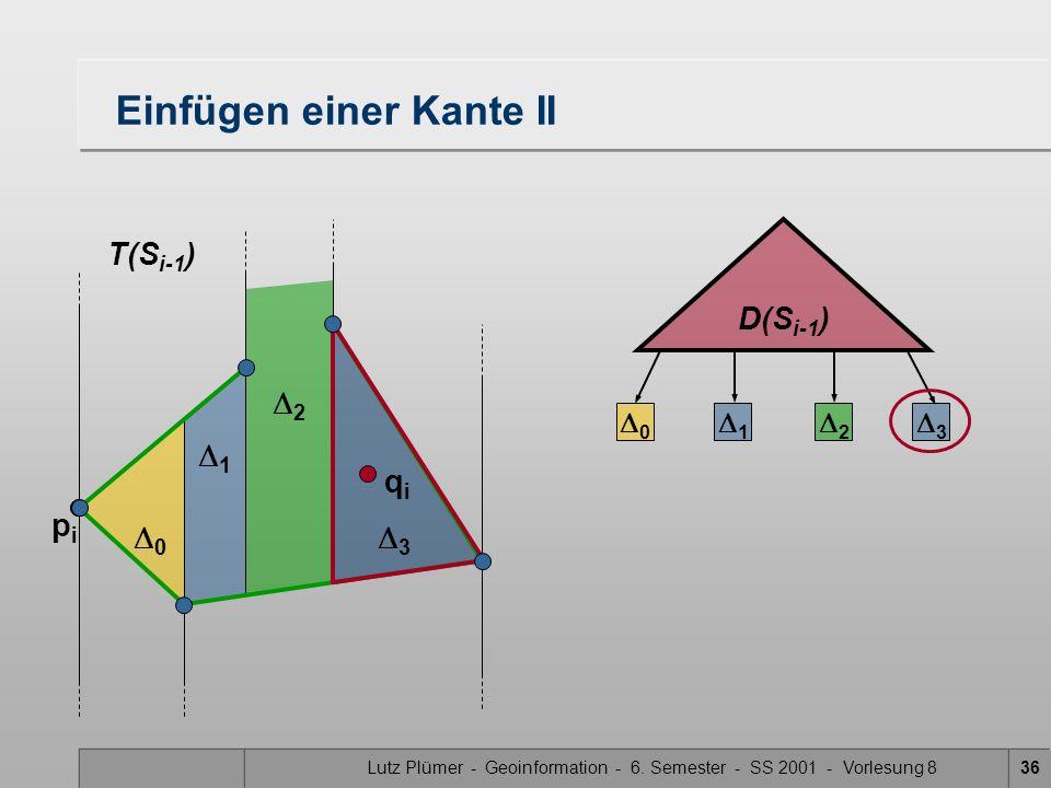 Lutz Plümer - Geoinformation - 6. Semester - SS 2001 - Vorlesung 836 Einfügen einer Kante II 3 D(S i-1 ) 1 2 0 3 0 1 2 qiqi T(S i-1 ) pipi