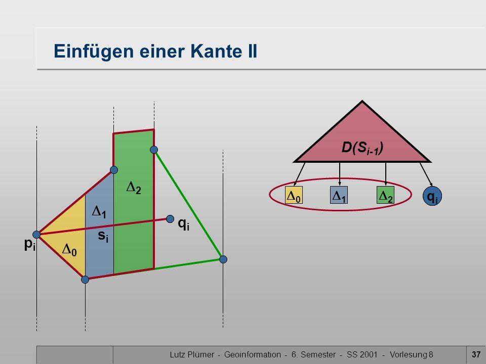 Lutz Plümer - Geoinformation - 6. Semester - SS 2001 - Vorlesung 837 Einfügen einer Kante II 0 1 2 qiqi sisi qiqi qiqi pipi D(S i-1 ) 1 2 0